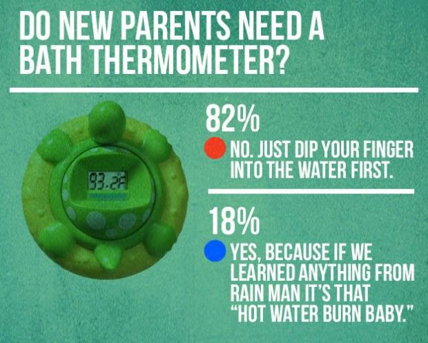 termometro de baño